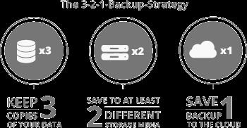3-2-1backup_en_black-314730-edited-116693-edited